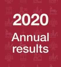 2020 Annual results