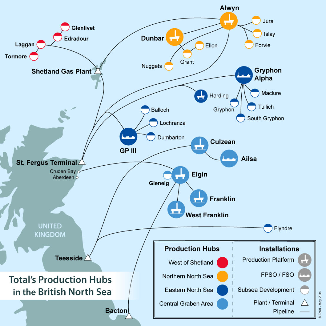 Map of the production hubs in the British North Sea