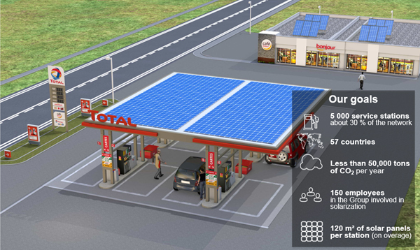 Thousandth Solar-Powered Service Station